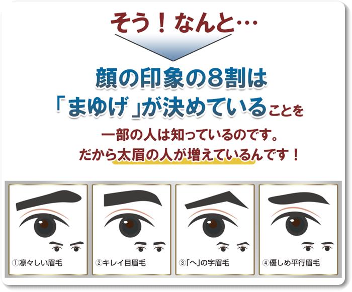 男の顔の印象は眉毛