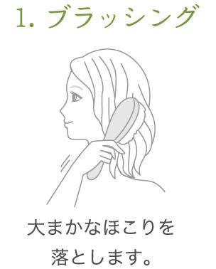 uruotte シャンプー 使い方1